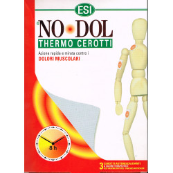 NO DOL Thermo náplasti
